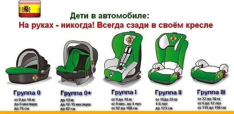 Можно ли перевозить ребенка на переднем сиденье? | автошкола