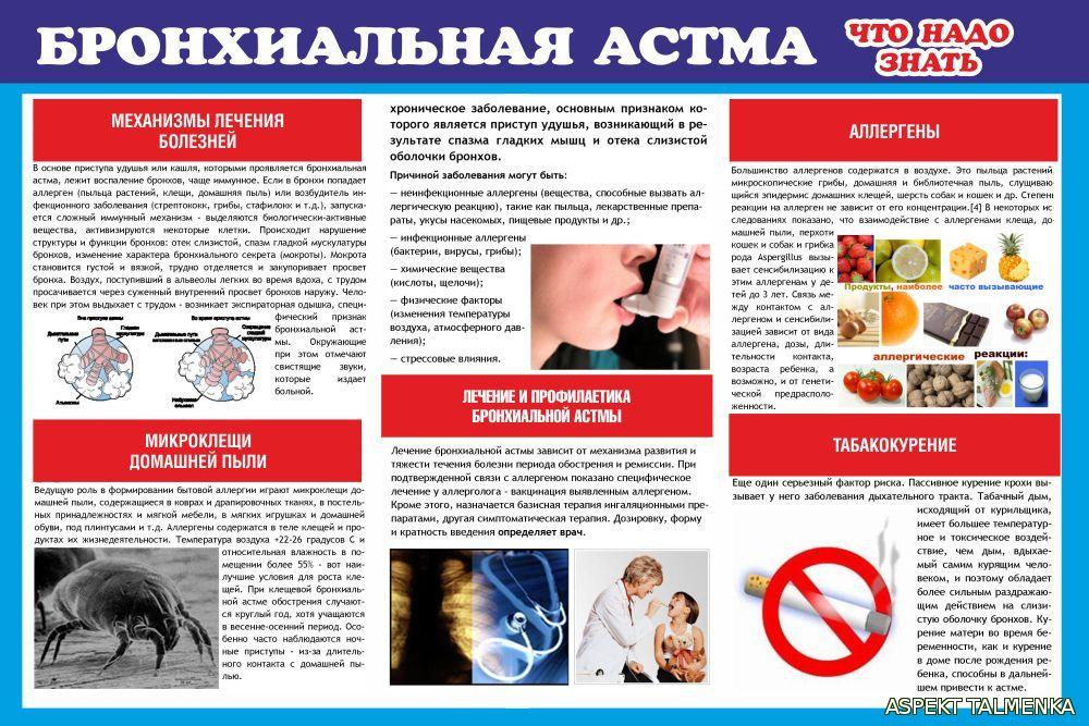 Бронхиальная астма у детей: симптомы и лечение