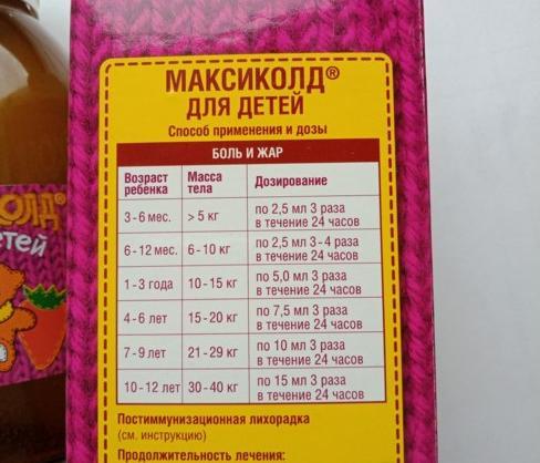 «максиколд»: инструкция по применению для детей и взрослых, аналоги