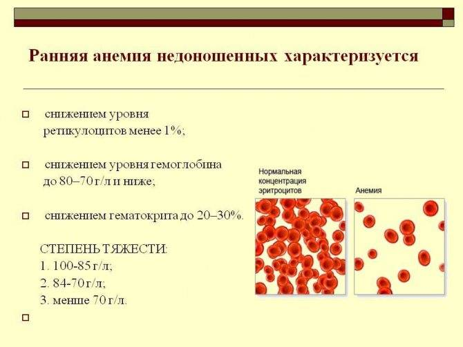 Переливание крови при низком гемоглобине новорожденному последствия