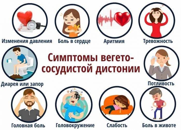 Вегето сосудистая дистония у детей: причины и симптомы, лечение, профилактика