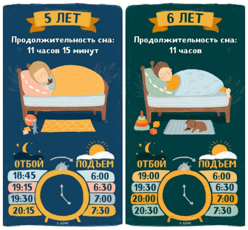 Сколько раз в день должен спать новорожденный