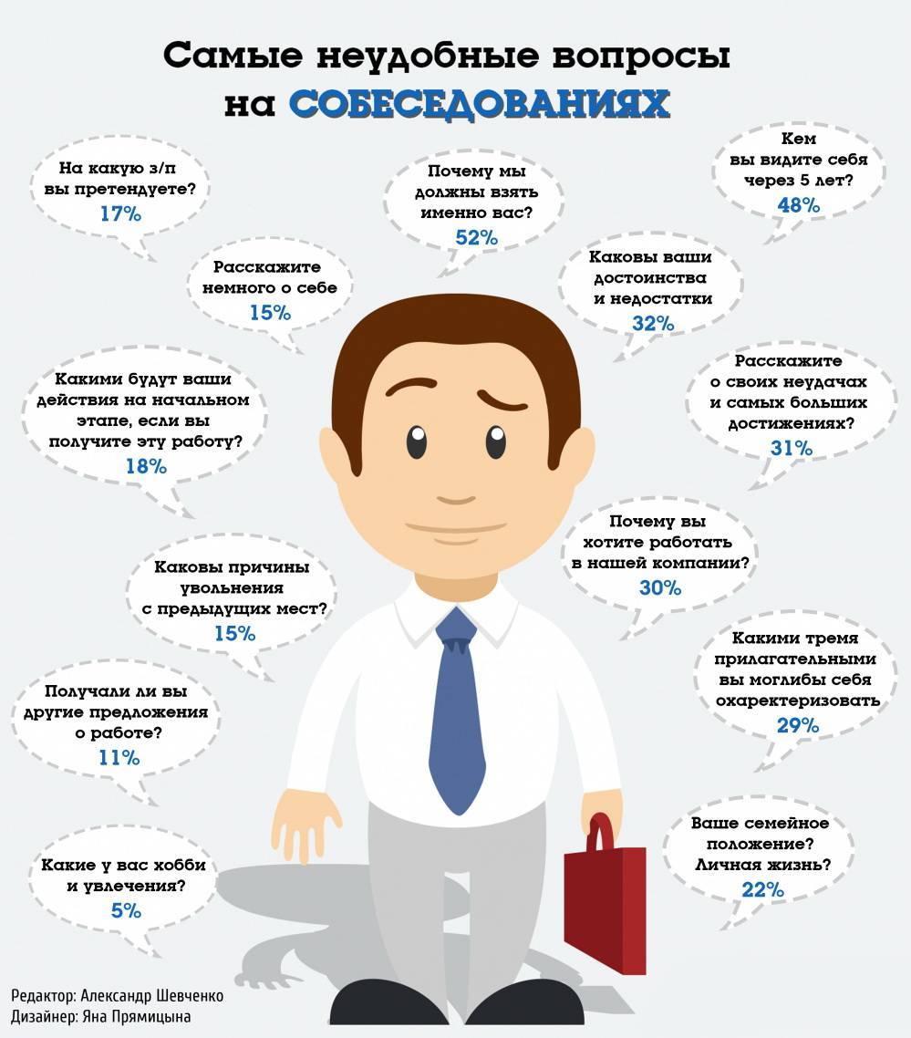 ▶️ как пройти собеседование успешно: примеры ответов