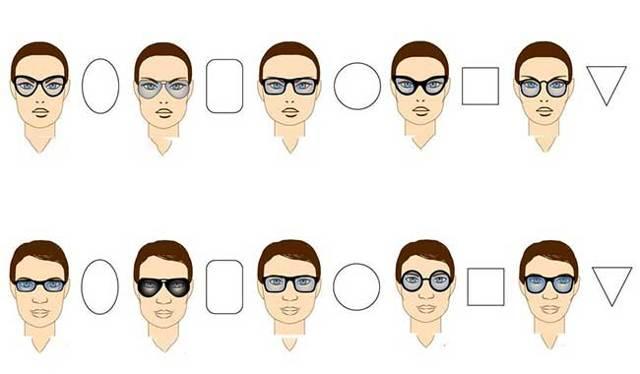Битва за очки, или ребенок на приеме офтальмолога