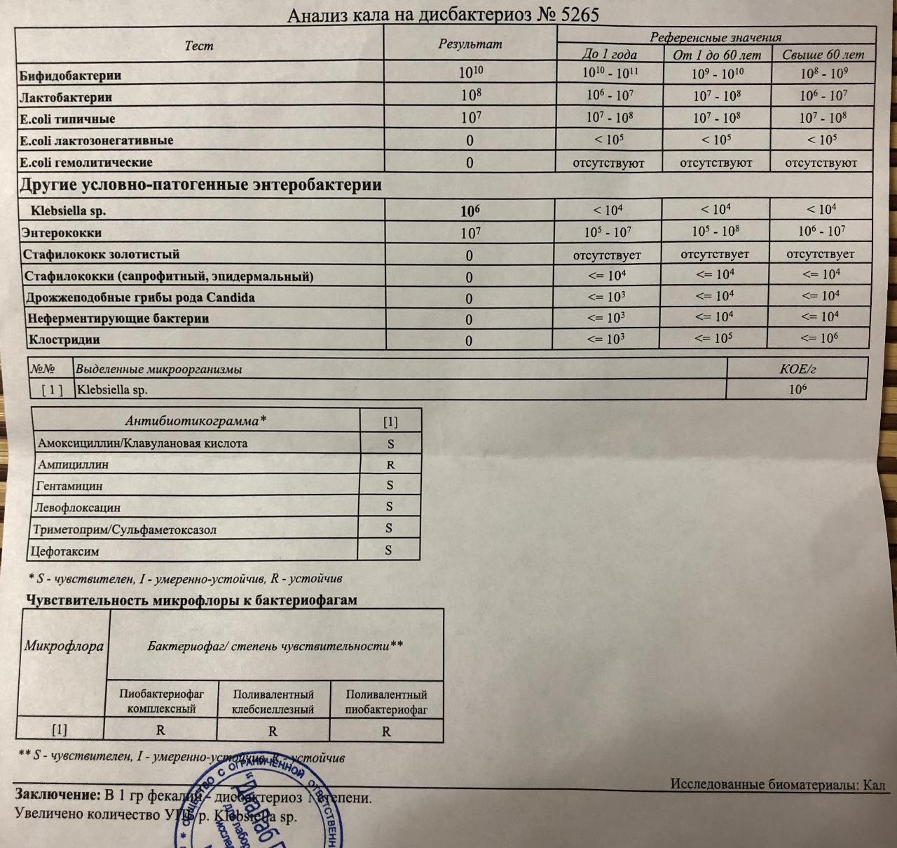 Симптомы и лечение дисбактериоза у детей, причины, анализ кала