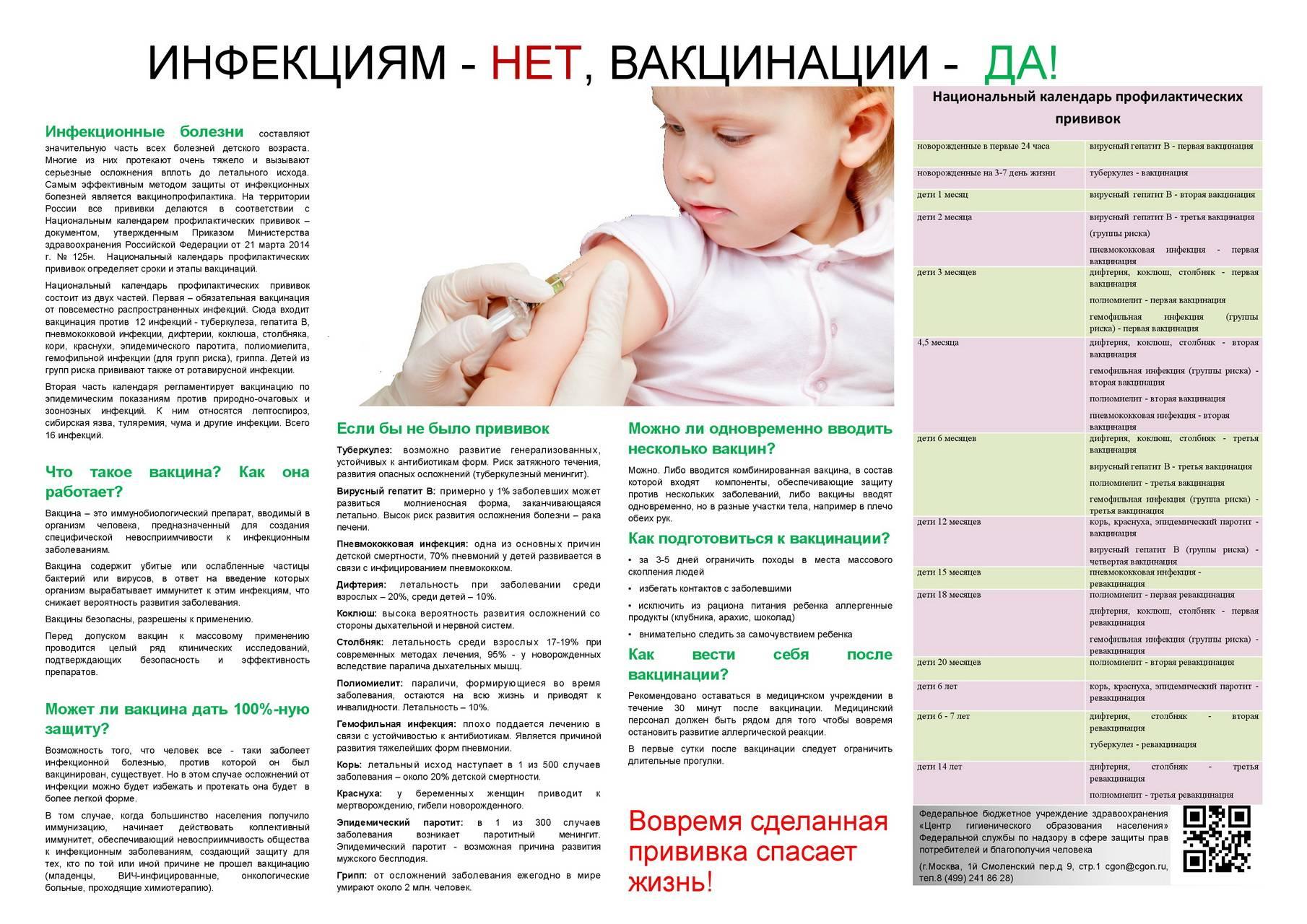 Прививка от ротовирусных инфекций: как проводится