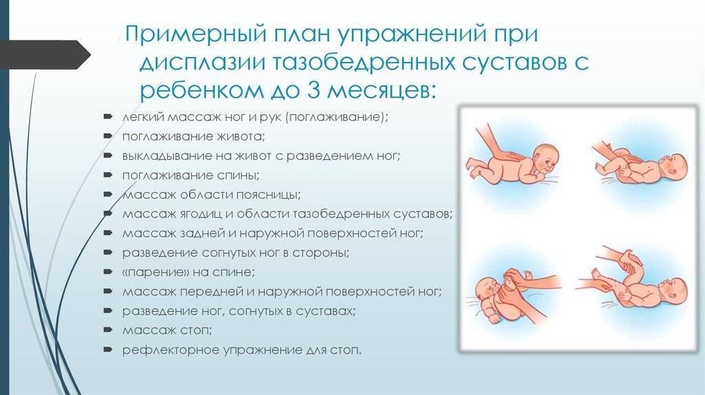 Доктор комаровский о дисплазии тазобедренных суставов у детей