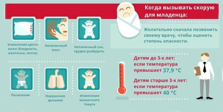 Вызов скорой помощи ребенку: что нужно знать родителям