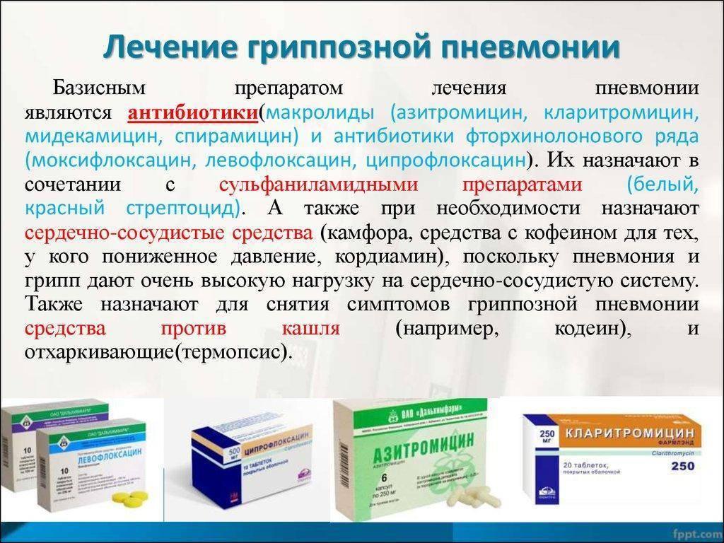 Особенности применения антибиотиков в уколах