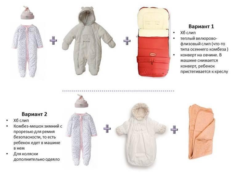 Как одеть ребенка на прогулку и дома: таблица температур