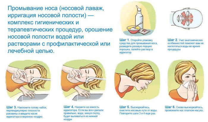 Традиционная медицина или народные методы – лечим насморк у ребенка