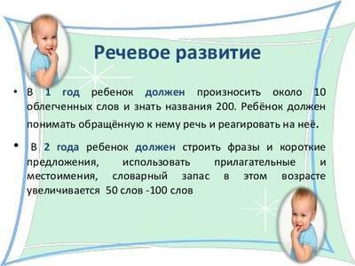 Речь ребенка в 1 год: что должен говорить ребенок | речь ребенка