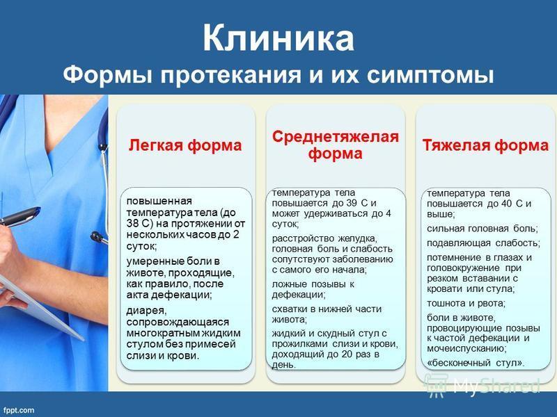 Дизентерия у детей - симптомы и лечение в домашних условиях, причины и профилактика заражения