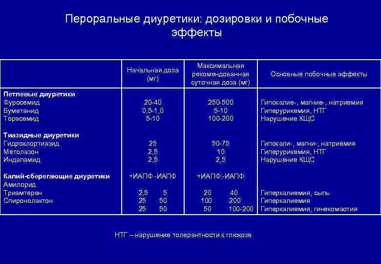 Витамин d: нормы употребления для взрослых и детей