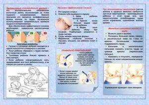 Лактостаз у кормящей матери: симптомы и признаки, как лечить, профилактика