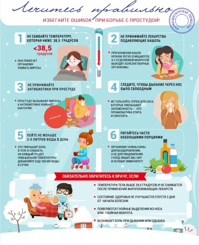 Орви у новорожденного: лечение и профилактика