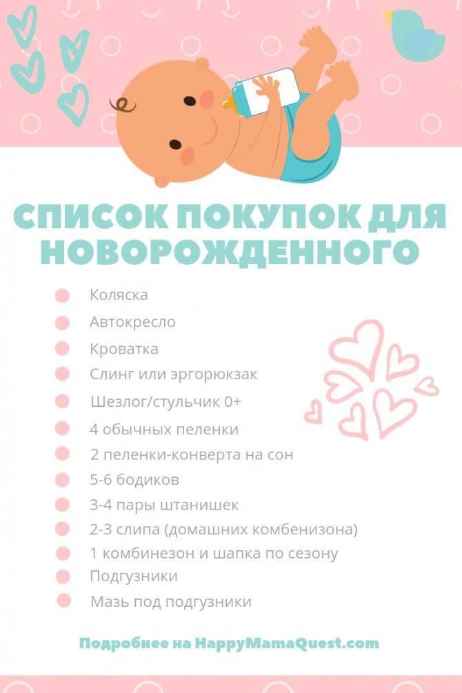 Аптечка для новорожденного список необходимого комаровский смотреть