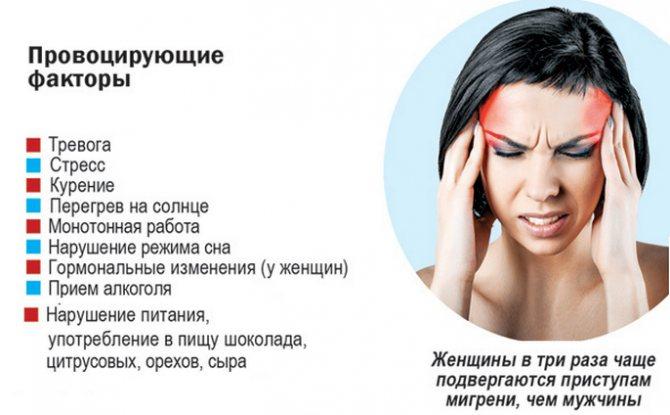 Симптомы мигрени у подростков: каковы причины проявления заболевания в этом возрасте, как его диагностировать и каково лечение приступов?