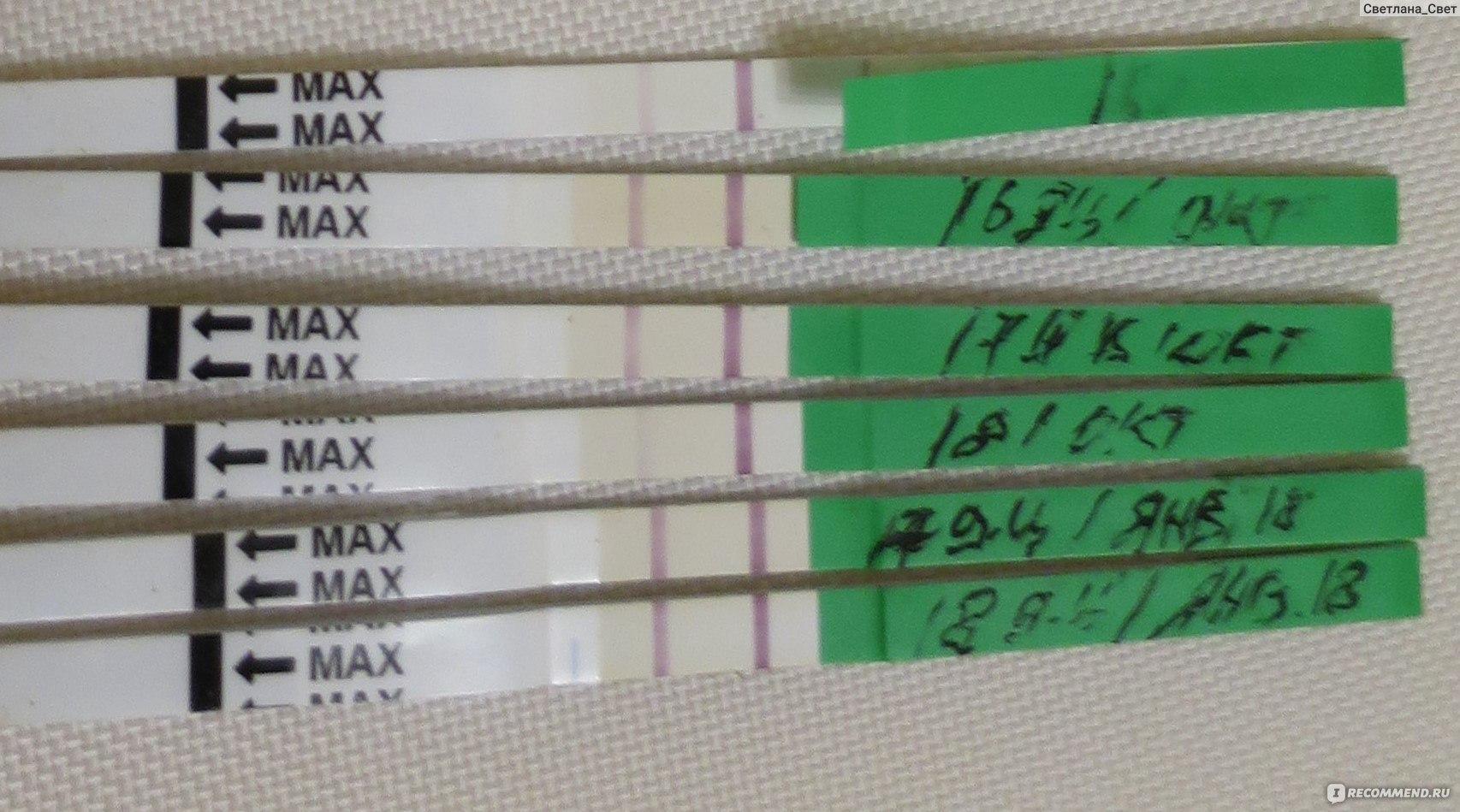 Через сколько дней после зачатия тест покажет беременность? на какой день после незащищенного полового акта можно делать тест и получить правильный результат?