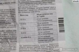 Суспензия азитрокс для детей: 200, 1000 и 250, в таблетках, отзывы