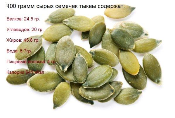 Можно ли кормящей маме семечки при грудном вскармливании (подсолнуха, тыквенные)