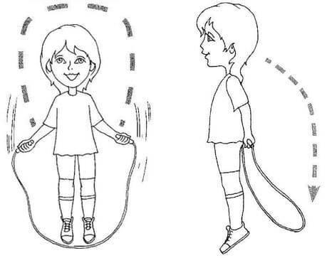 Как научить ребенка прыгать на скакалке, длина по росту подобрать