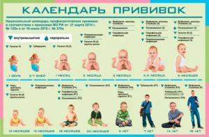 Отказ от прививок и детский сад