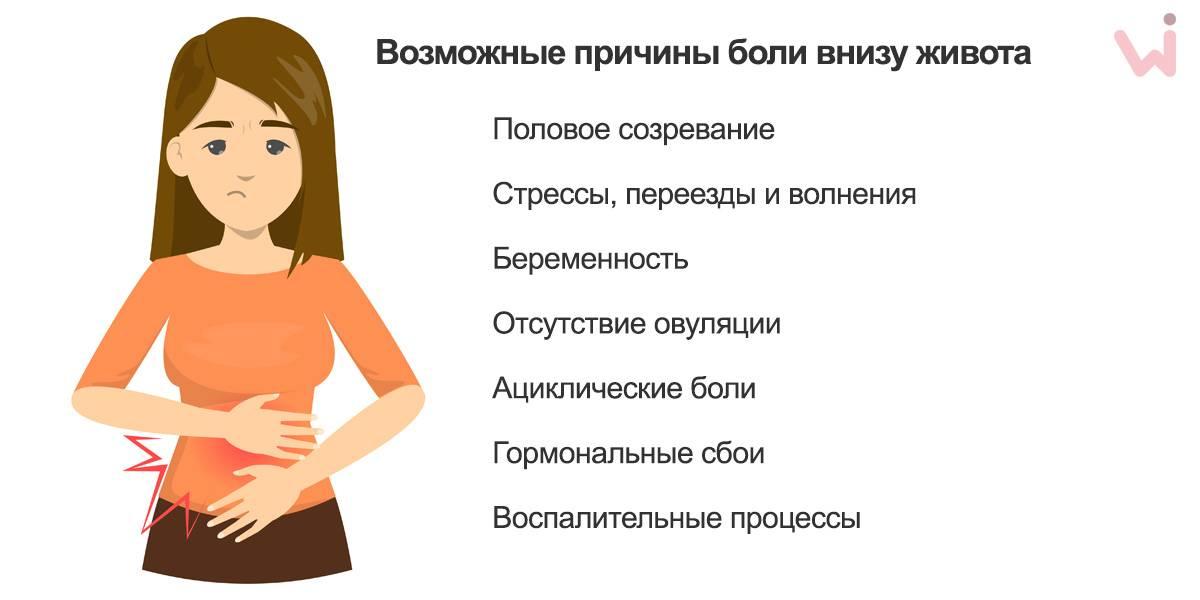 Боли в кишечнике при беременности