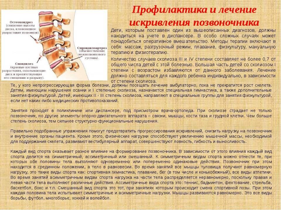 Все симптомы и признаки остеохондроза