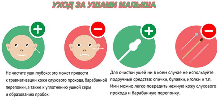 Как правильно чистить уши грудному ребенку от серы?