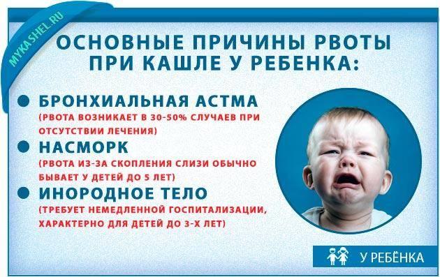 Кашель до рвоты у ребенка: что делать? действия родителей