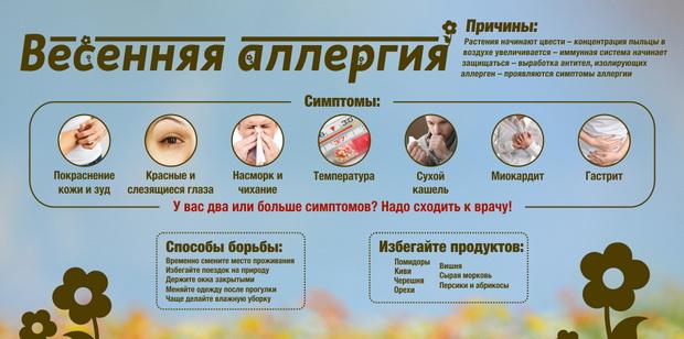 Поллиноз: симптомы, диагностика и лечение аллергии на пыльцу, профилактика сезонного аллергического риноконъюнктивита у детей и взрослых | новости