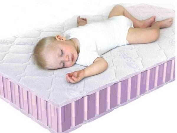 Как выбрать детский матрас - какой матрас лучше для новорожденного на блоге дочки-сыночки