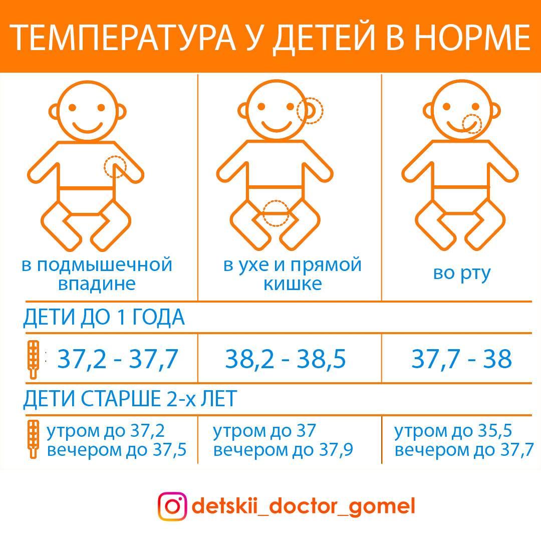 Температура у грудничка без симптомов