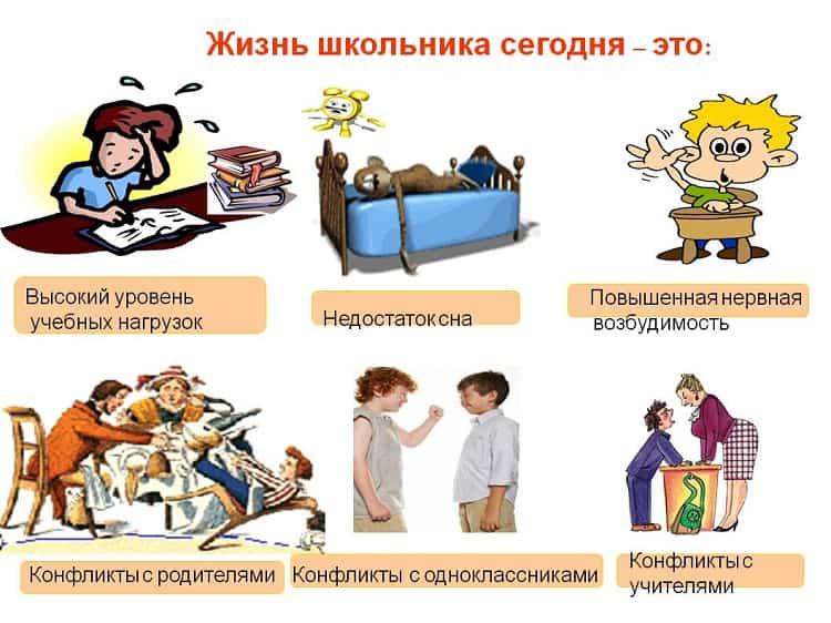 Гастрит у детей: симптомы и лечение у ребенка, признаки, как определить