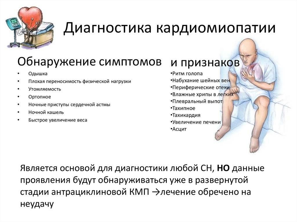 Функциональная кардиомиопатия у детей что это такое