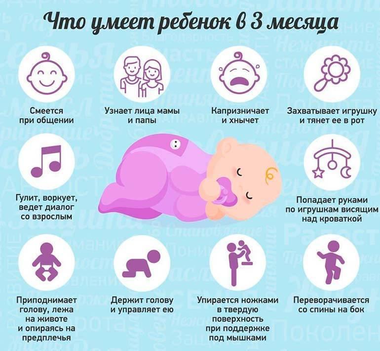 Что должен уметь ребенок в 1 месяц | уроки для мам