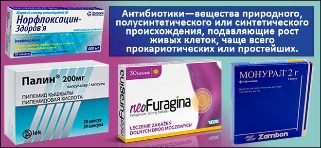 Антибиотики при цистите у женщин: список самых эффективных препаратов