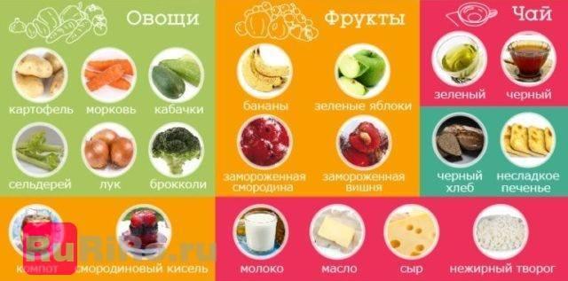 Какие фрукты можно кормящей маме новорожденного в первый, второй и третий месяц (таблица)
