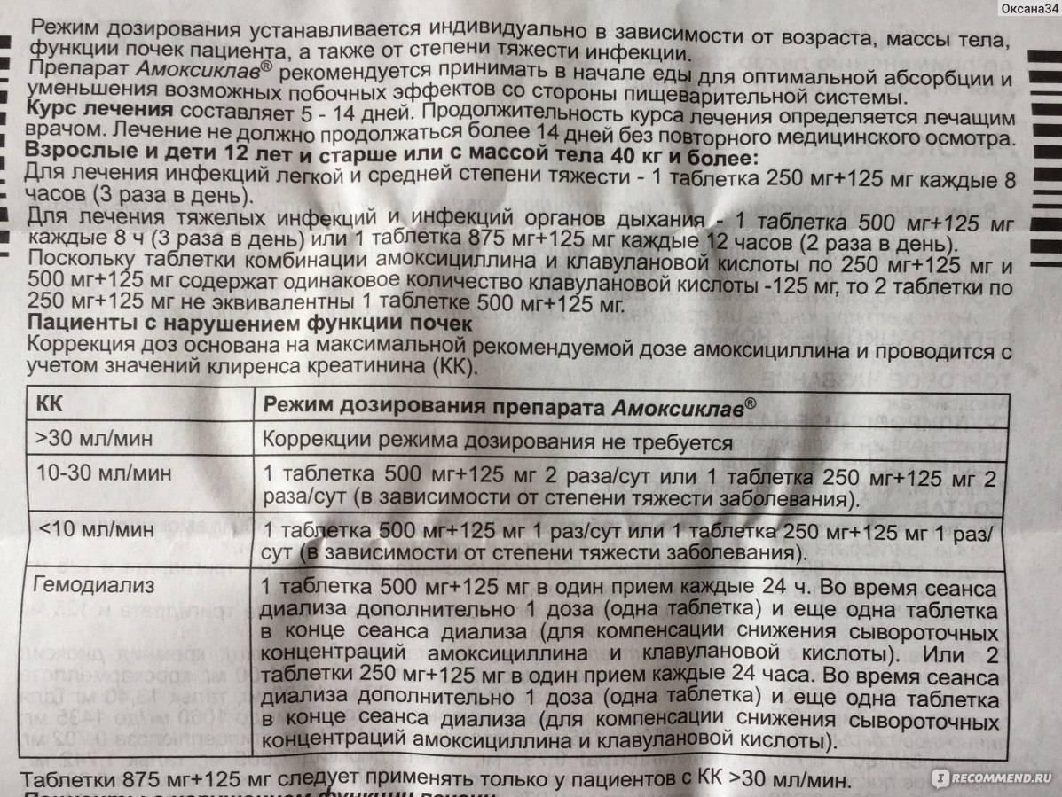"""Суспензия """"Амоксиклав"""" 125 и 250 мг для детей: инструкция по применению, другие формы выпуска антибиотика"""