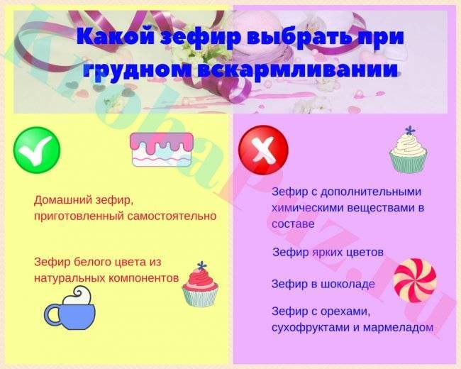 Можно ли кормящей маме кушать зефир: особенности употребления лакомства в первые месяцы грудного вскармливания