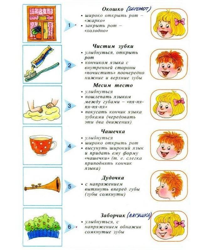 Как научить ребенка разговаривать в 2 года:  как он должен произносить слова, что делать, если малыш говорит плохо и важные советы логопедов