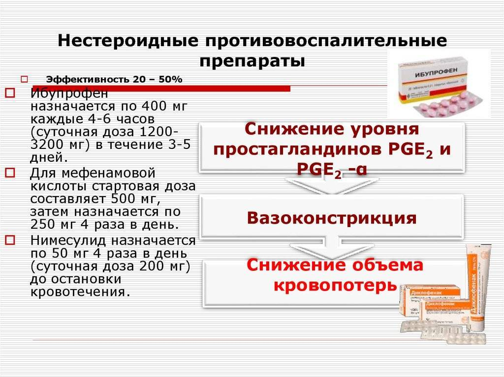 Ибупрофен для детей: инструкция по применению детского препарата, дозировка, цена и аналоги