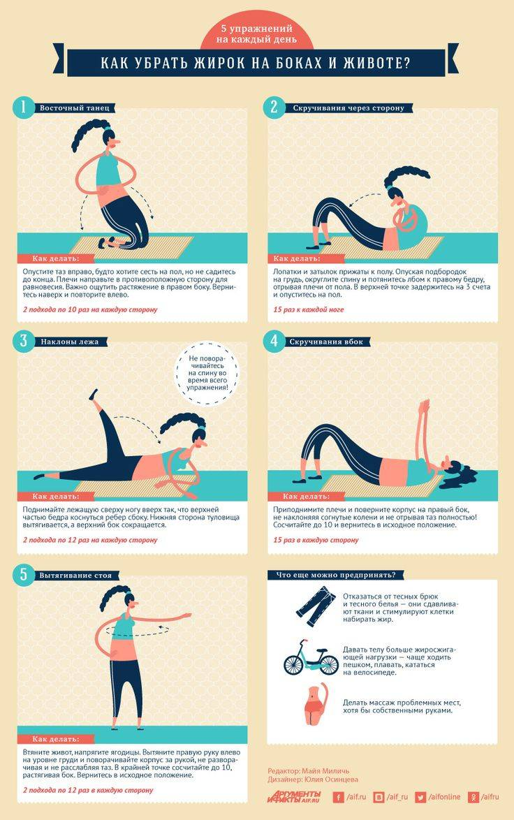 2 комплекса упражнений для подтяжки живота и боков после родов