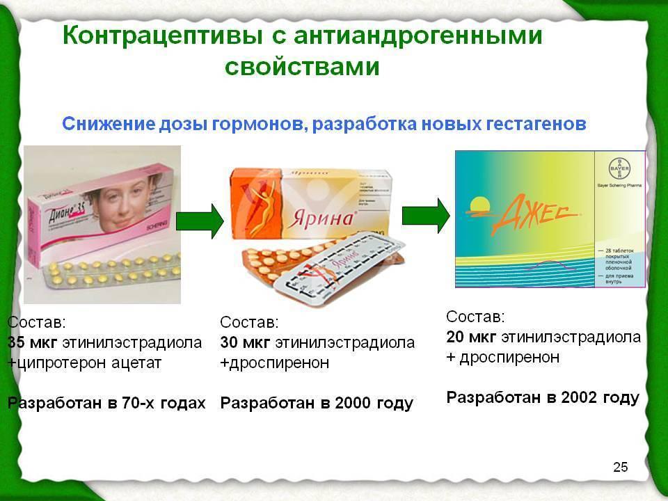 Комбинированные оральные контрацептивы (кок) – виды и особенности