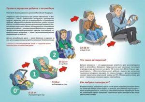 Перевозка детей на переднем сиденье в 2020 году, правила, штрафы