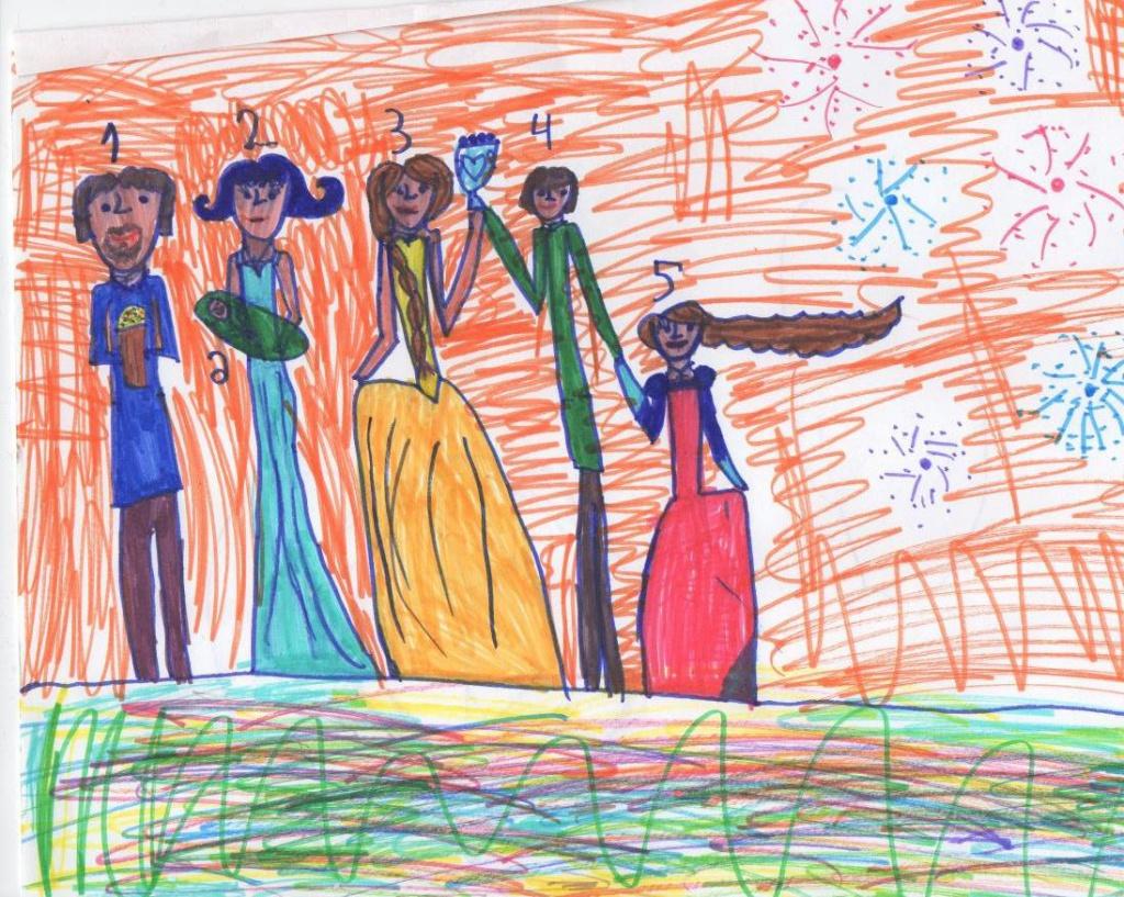 Психология детского рисунка: значение рисунка семьи, человека, дом