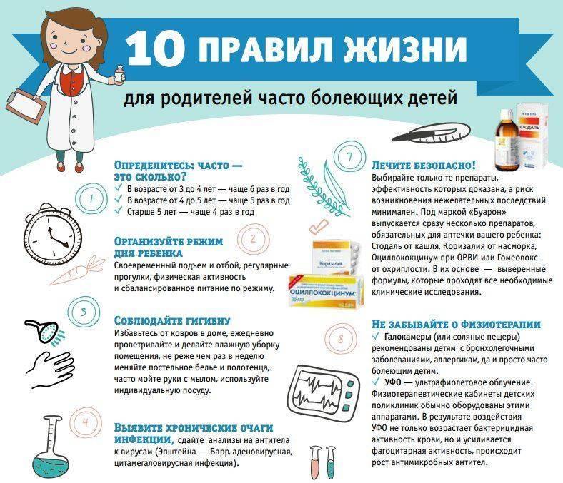 Ребенок после болезни. профилактика болезней у детей