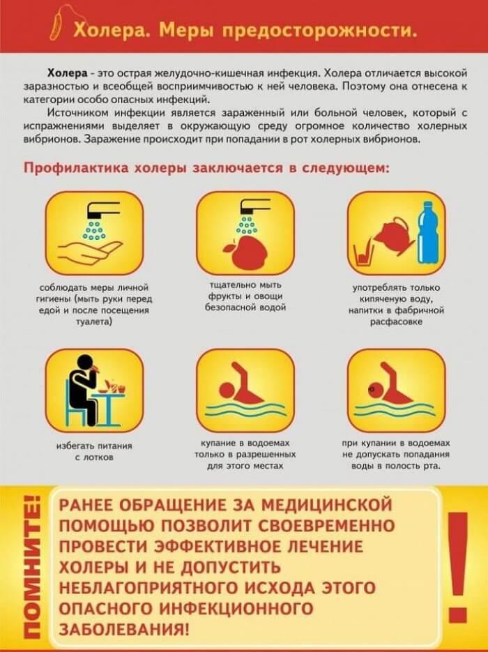Коронавирус у детей, симптомы, признаки, лечение, препараты