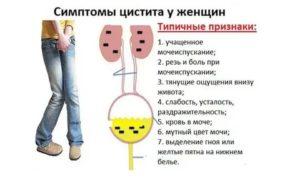 Боль при мочеиспускании у девочек: 6 основных причин и возможные заболевания